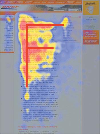 F-Shape Pattern von Online Texten